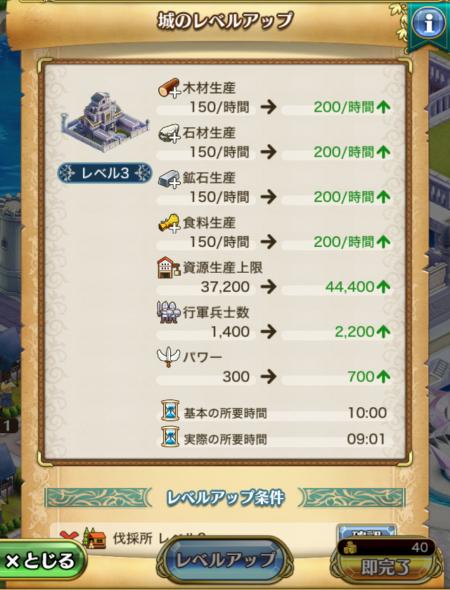 城レベル3